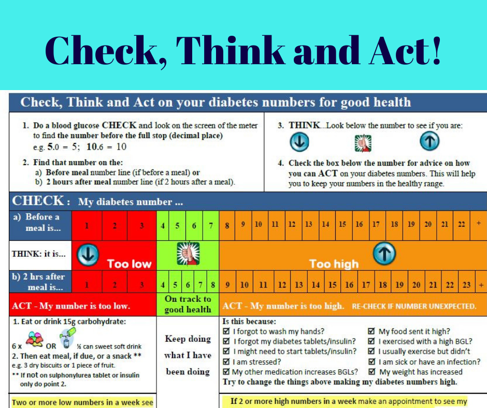 2020 Check think and act
