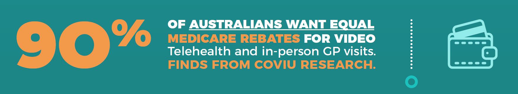 90% of Aussies want equal Medicare rebates