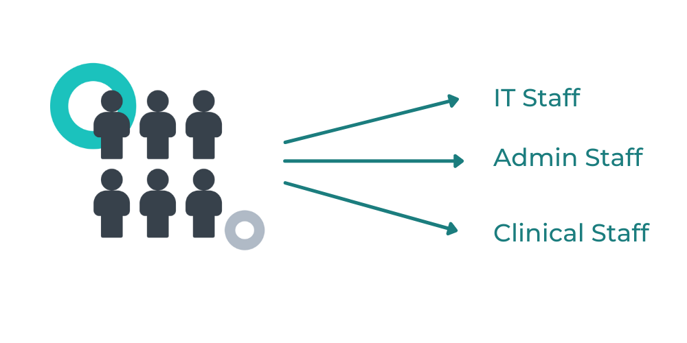 implementation-team